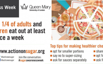 Guest Blog: Sugar Awareness Week 2018