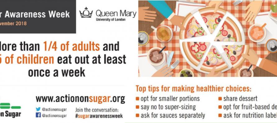 Guest Blog: Sugar Awareness Week 2018