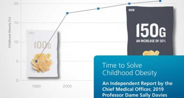 Food Active response to the Chief Medical Officer's 'Time to Solve Childhood Obesity' Report